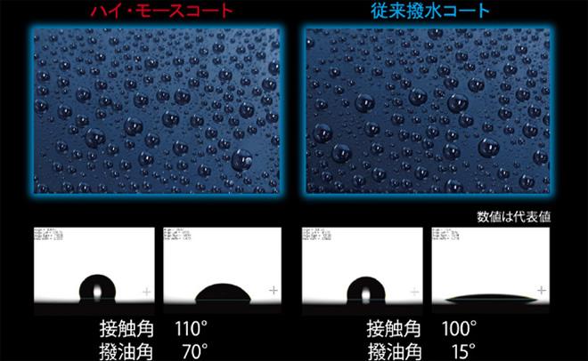 撥水性能1